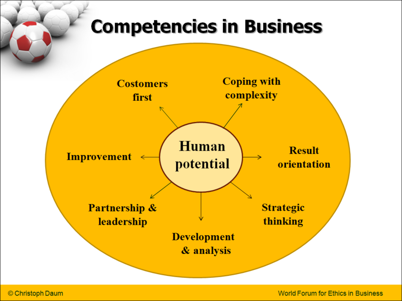 business compitencies This article will also tell you what contemporary views on core competencies do of clear insight in the core product and the core competencies of a business.